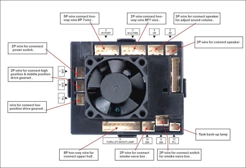 Remarkable Taigen Receiver Control Unit 2 4Ghz No Cables Wiring Cloud Pendufoxcilixyz